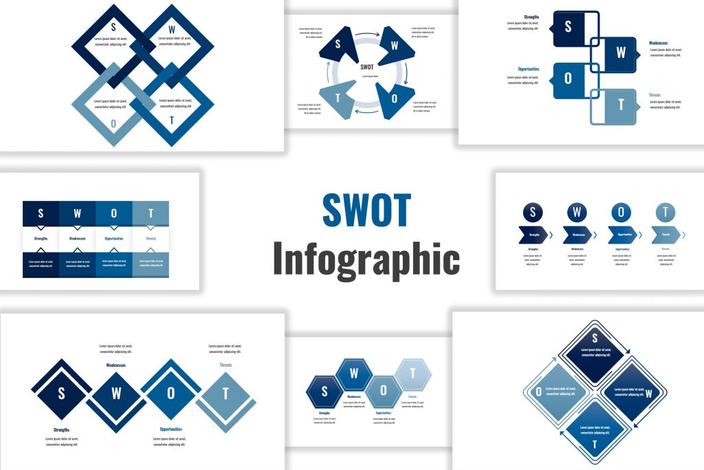 infographic template of SWOT