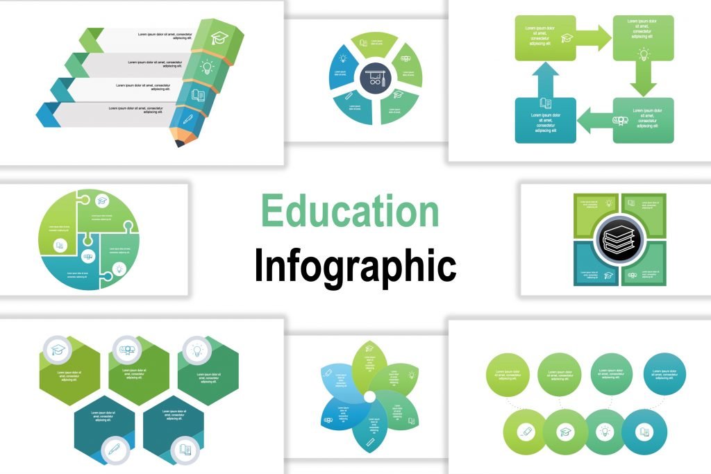 infographic template of Education